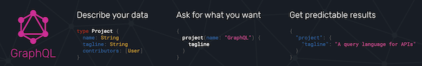 Learning how to develop GraphQL solutions with .NET