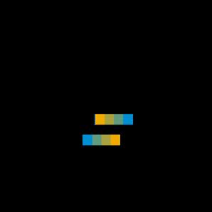 SAP Sales